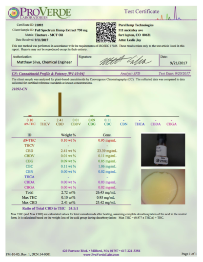 Third Party Lab Tested CBD Oil Certificate